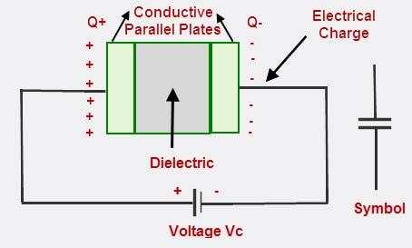 capacitor function